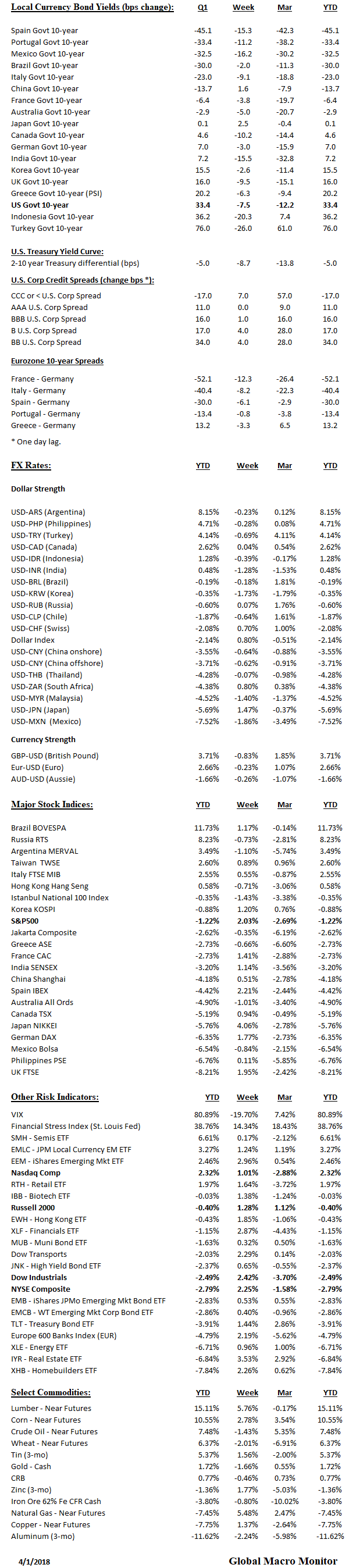 Weekly_Table