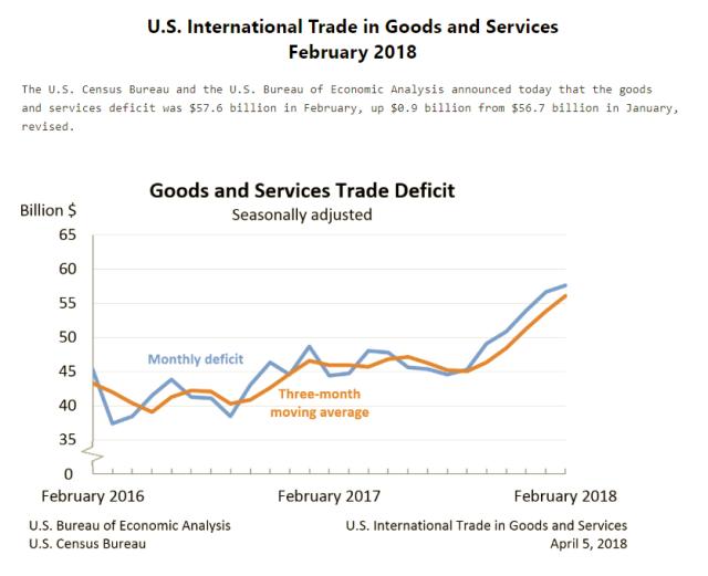 Apr27_U.S. Trade