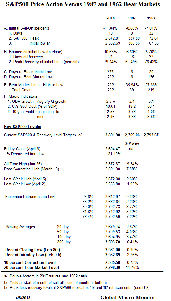 Weekly_Chart2