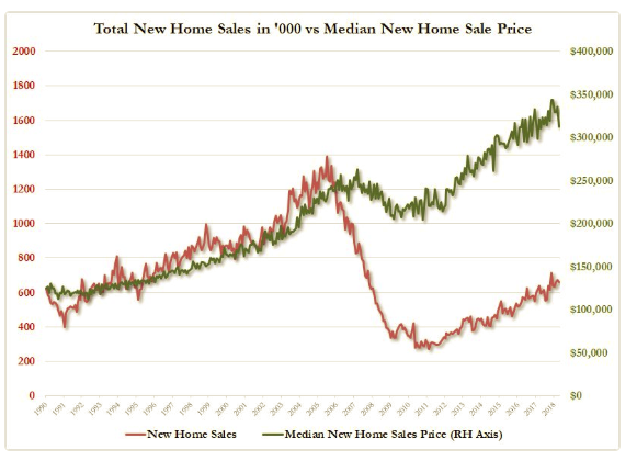 May23_Home Sales