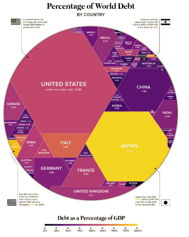 May27_World Debt