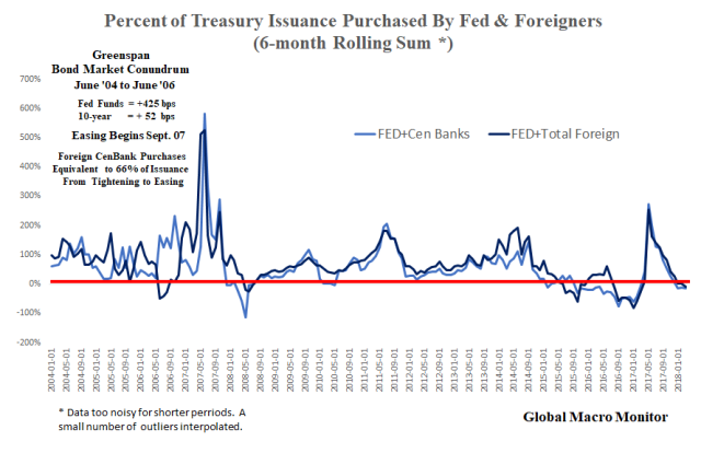 May2_CENBANK_Treasury_Purchases