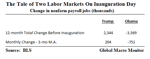 May9_Tale of Two Labor Markets