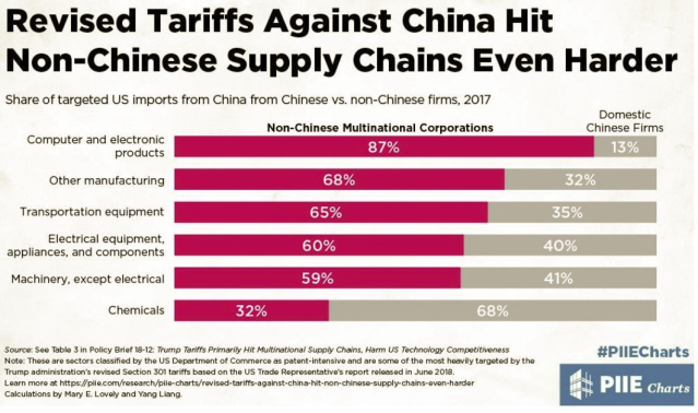 Jun24_Supply Chains.png