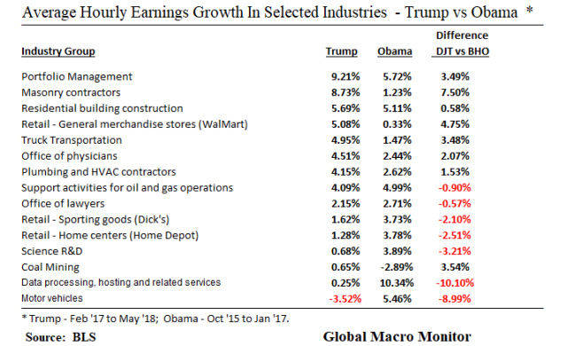 Jun3_Avg Hourly Earnings Growth