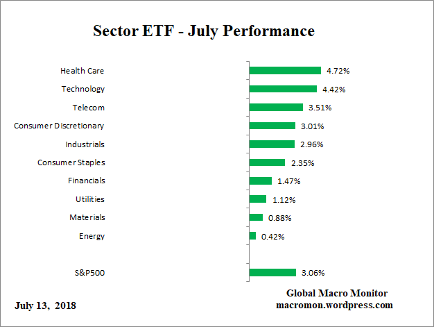 ETF_M