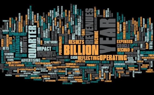 Google_ConCall_Word Cloud