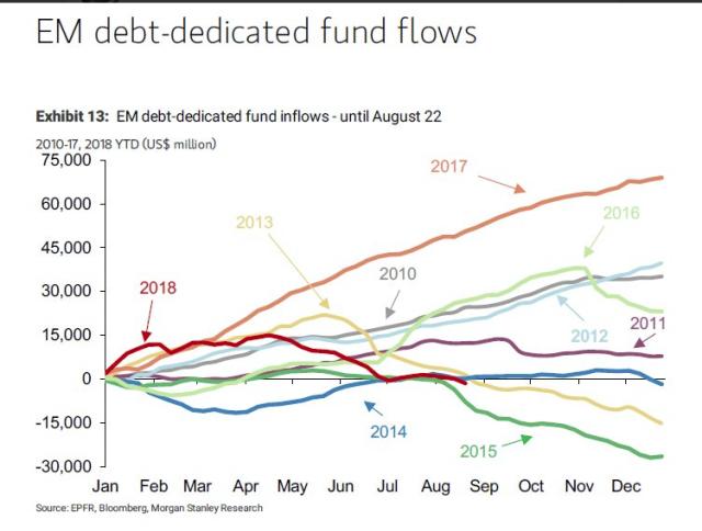 EM Debt Flows.png