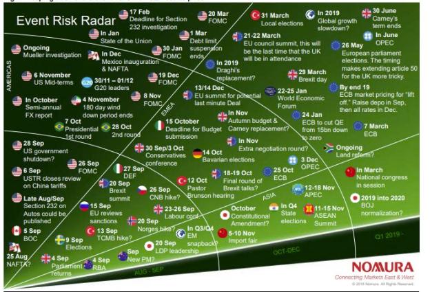 Event Risk Radar