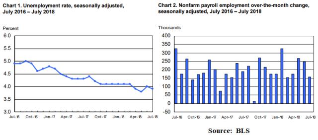 Week_Chart_1