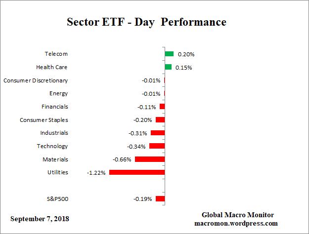 ETF_D