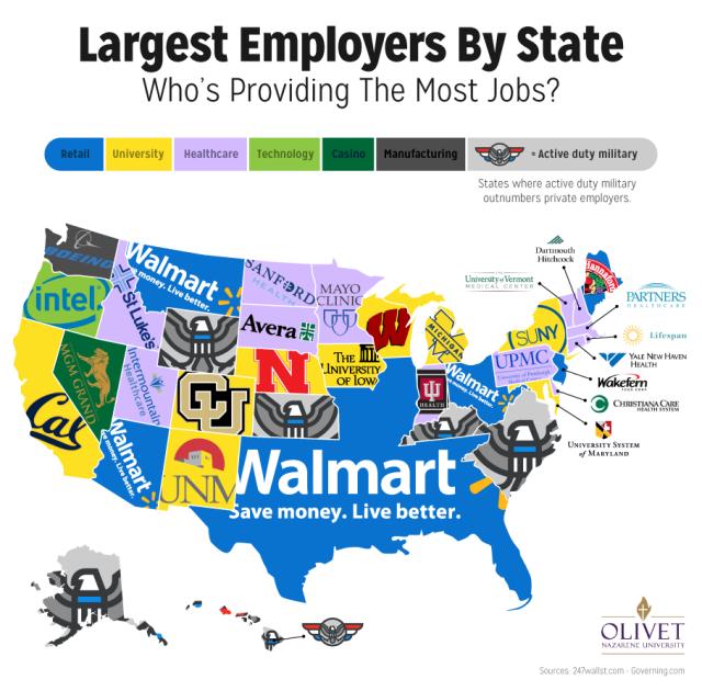 Largest employers_Jan26