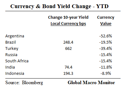 Treasury_EM_Currencies