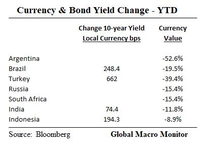 Treasury_EM_Currencies