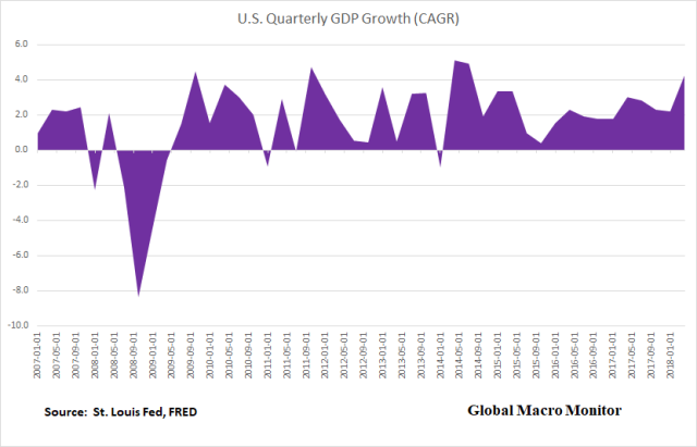 Trump_Obama_GDP Growth