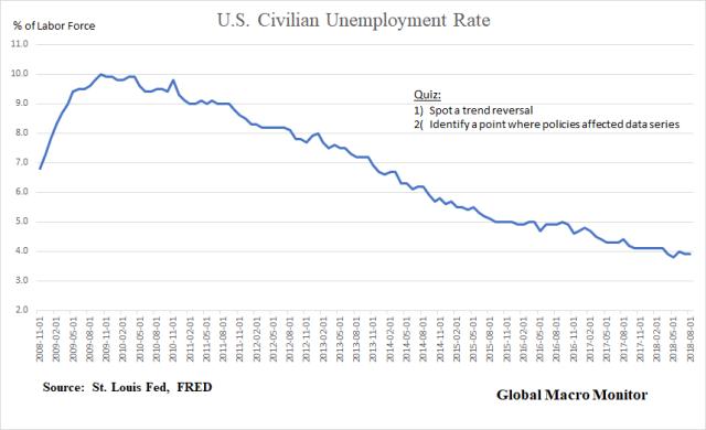 Trump_Obama_Unemployment Rate