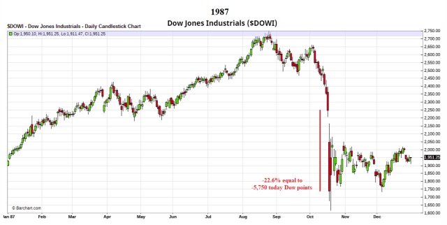 Stock Market Crash_5