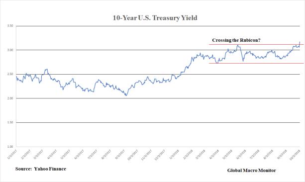 Treasury_1_Oct3