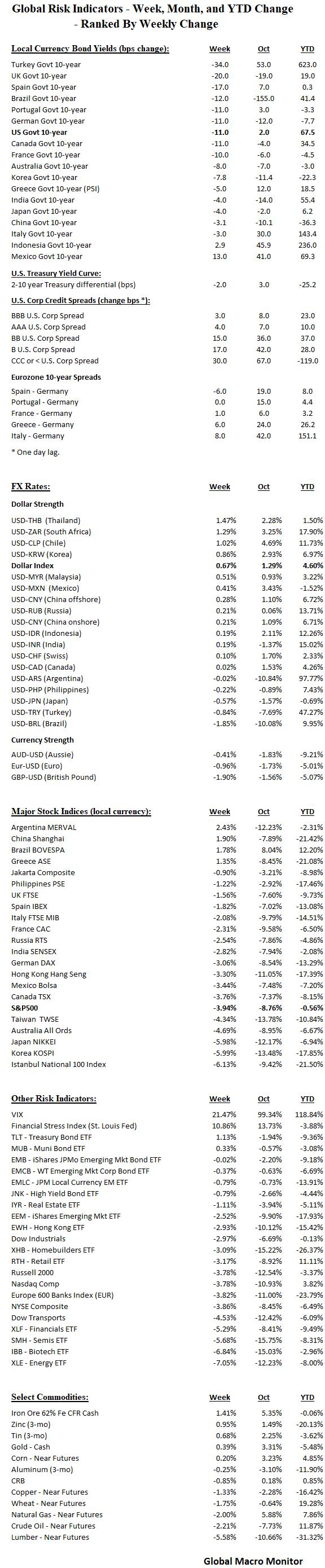 Week_Table