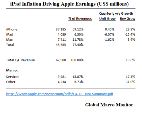 Apple_Earnings_3