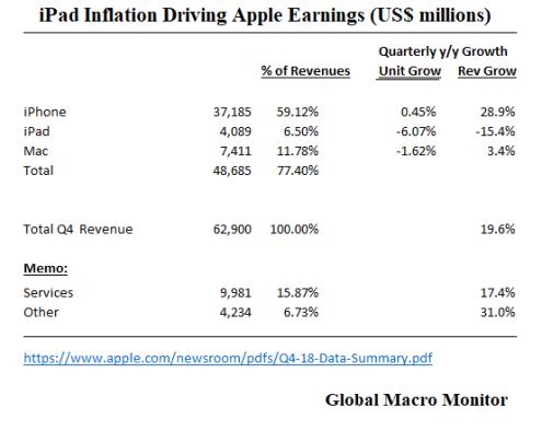 Apple_Earnings_3