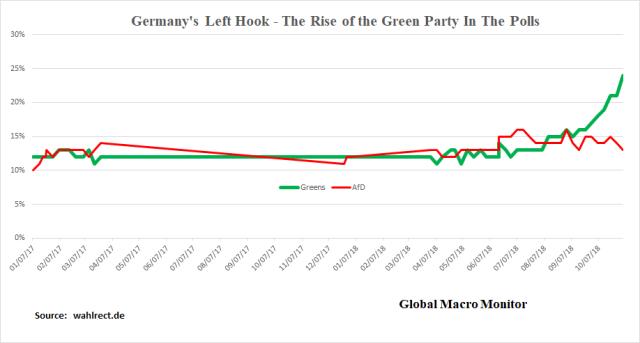 Germany's Left Hook