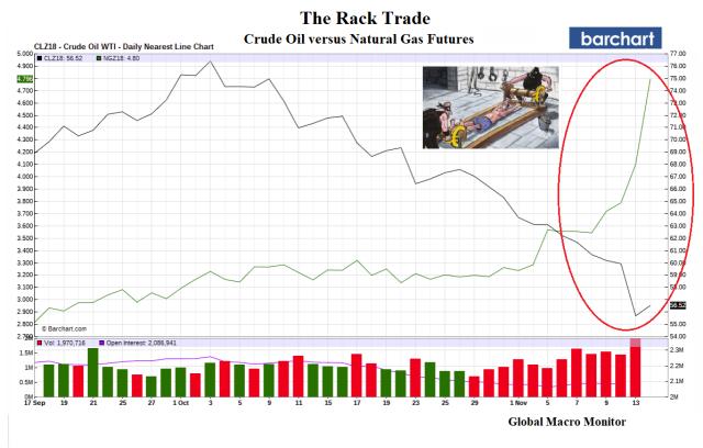 Rack Trade