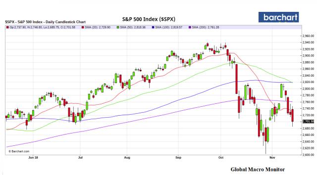 S&P500_1