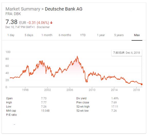 DB_Stock