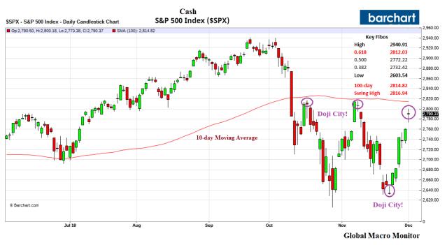SP_Cash