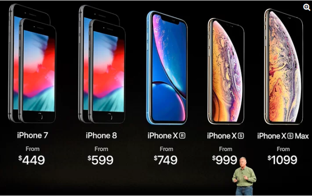 Apple_iPhone Prices