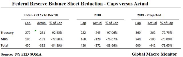 fed_balance sheet reduction
