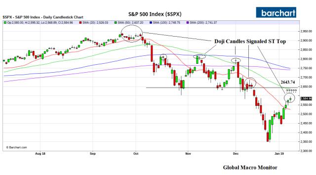 s&p_500_chart