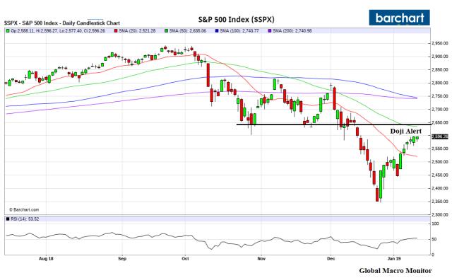 s&p_chart
