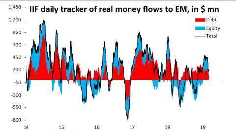 EM_Flows