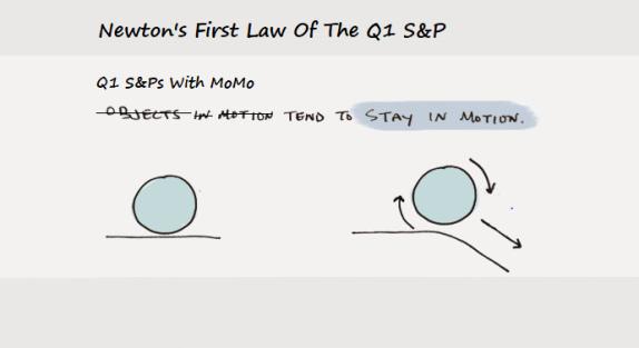 S&P_Newton