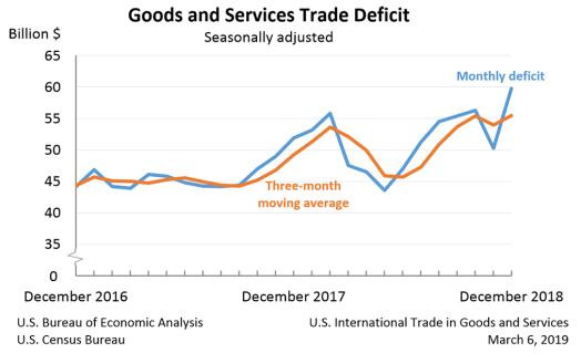 Trade_deficit
