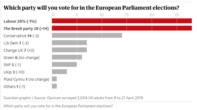 EU_Poll