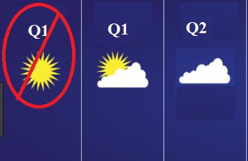 Econ_Forecast