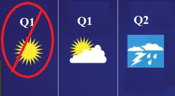 Econ_Forecast_3