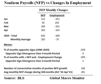 Employment_3