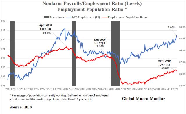 Employment_final
