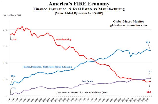 FIRE_Economy