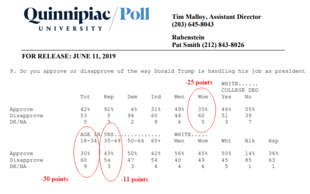 Polls_Jun11