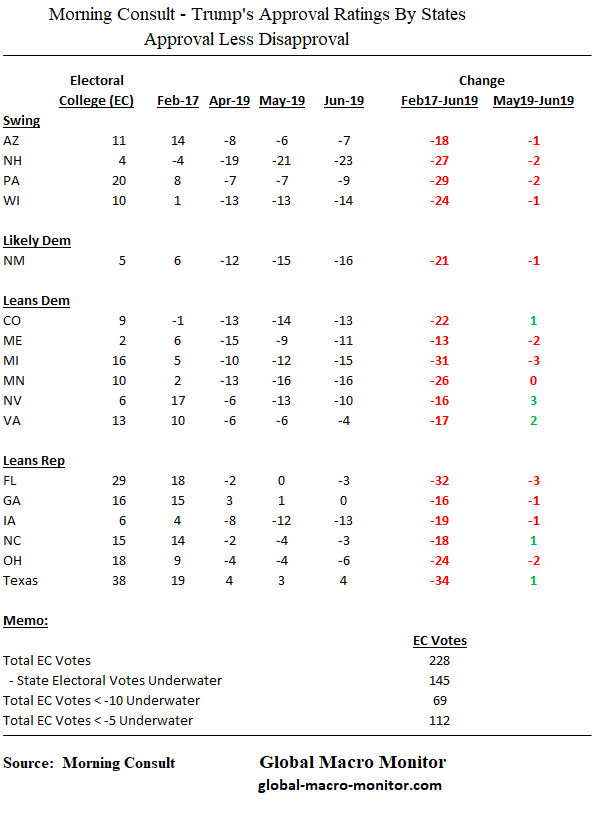 Man_Monring Consult_Polls