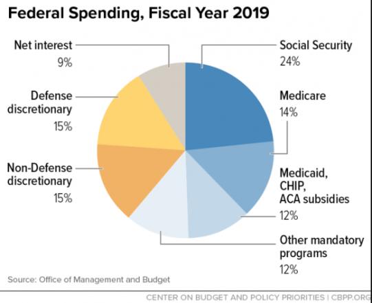 Militiary_Expenditures_11