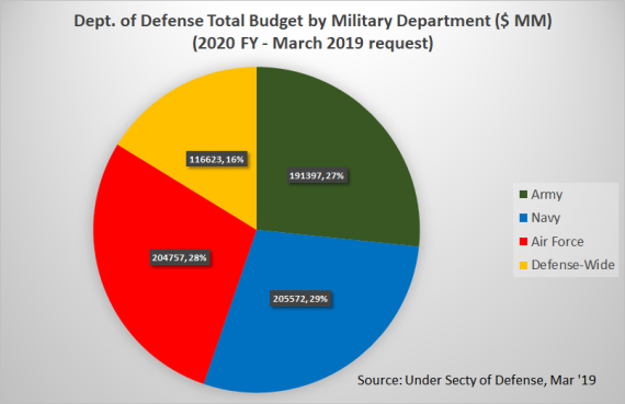 Militiary_Expenditures_3