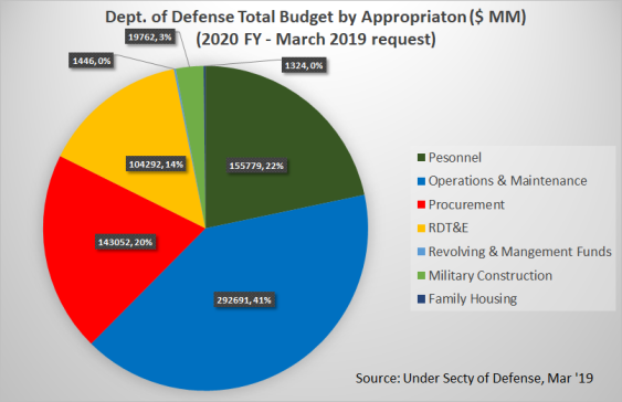 Militiary_Expenditures_4.png