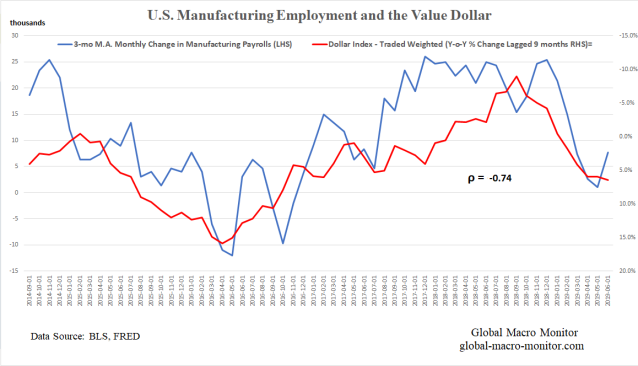 Trump_Obama_Manufacturing_Dollar
