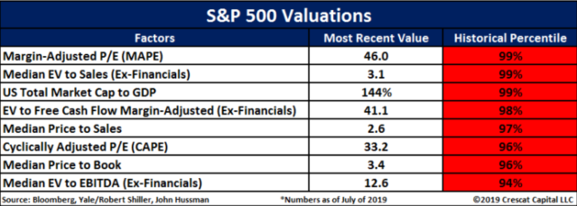 Valuations_2.png